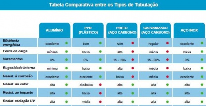 atlascopco_tabela_comparativa